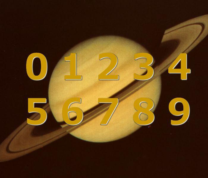 数字の意味